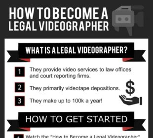 How To Become A Legal Videographer - Ebook & Instructional Video